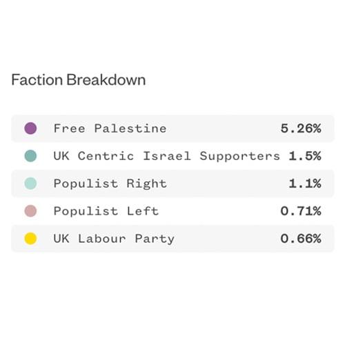 Yonder-weeekly-update-ben-jerrys-factions